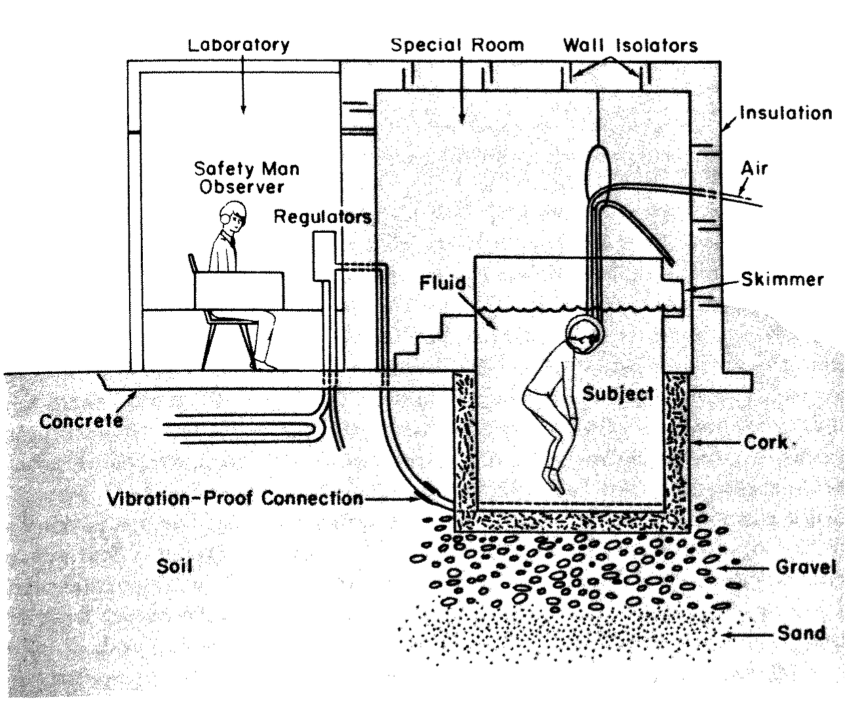 """A diagram of the first float tank, or """"isolation tank."""""""